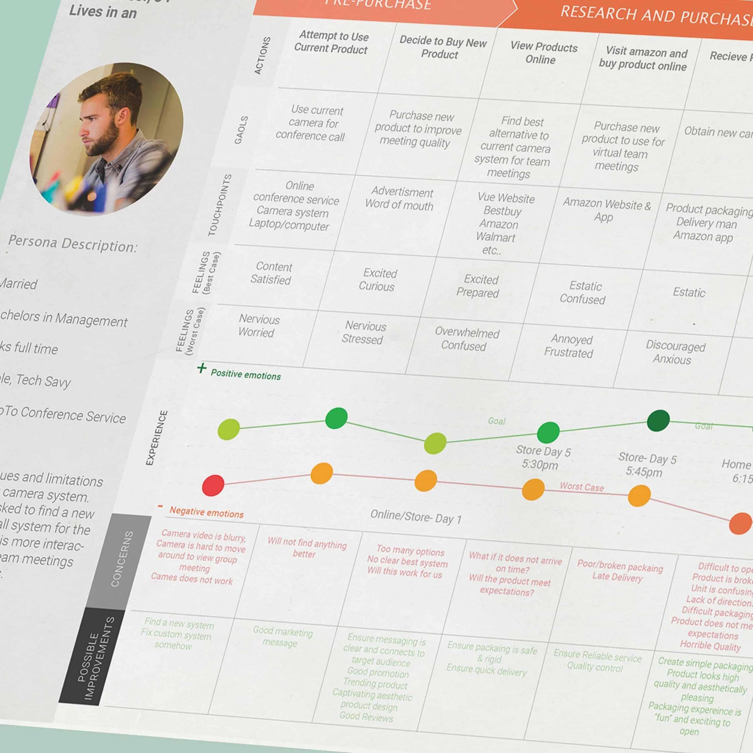 Innovation education platform, focused industry innovation training, online course | Moi Studio